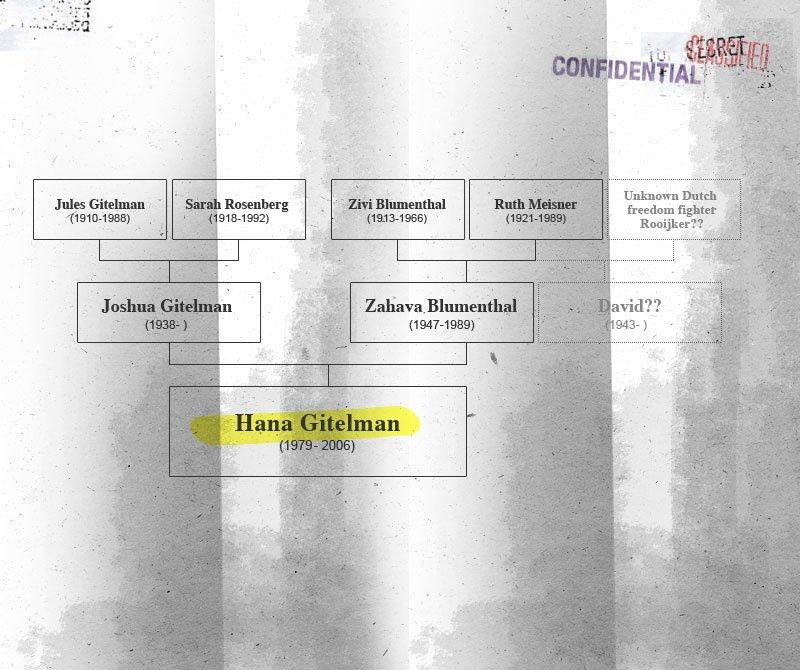 Hana's family tree.jpg
